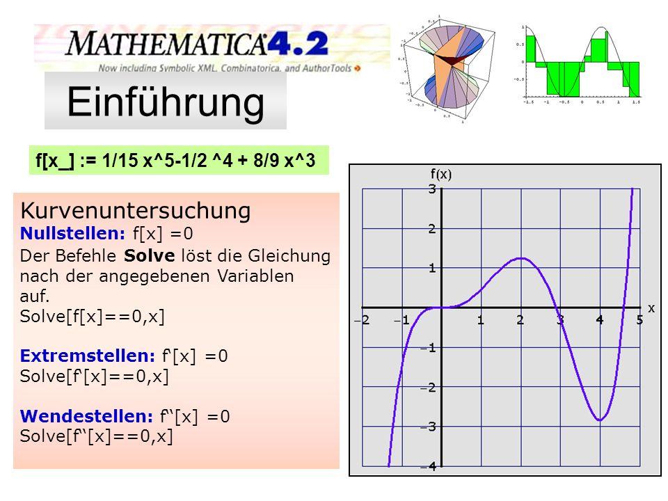 Einführung Kurvenuntersuchung f[x_] := 1/15 x^5-1/2 ^4 + 8/9 x^3